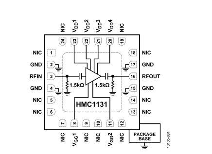 high power rf amplifier design high power amplifier