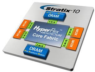 Altera Stratix 10 DRAM SiP L