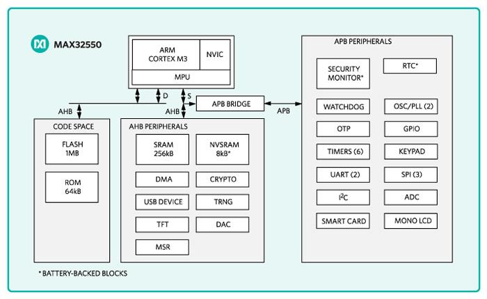 microcontrollerimageee