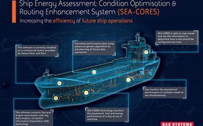 SEA-CORES infographic.