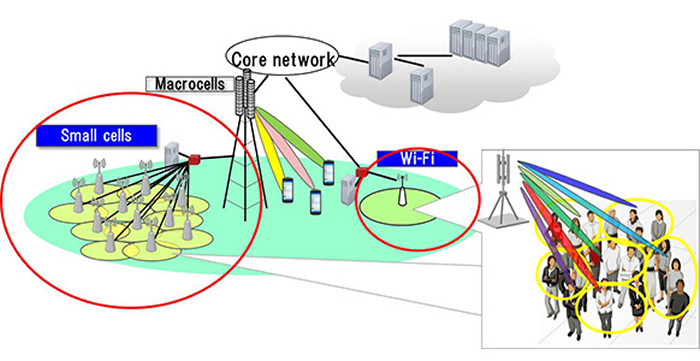 Wireless Unit Achieves High Speed Transmissions