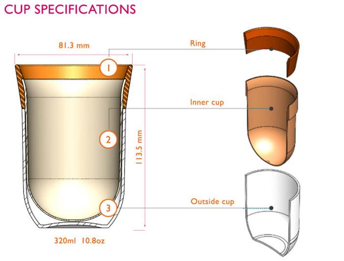 Is BPA-Free Plastic Safe