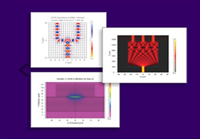 Gaussian Noise Model For Faster Optical Fiber Simulation