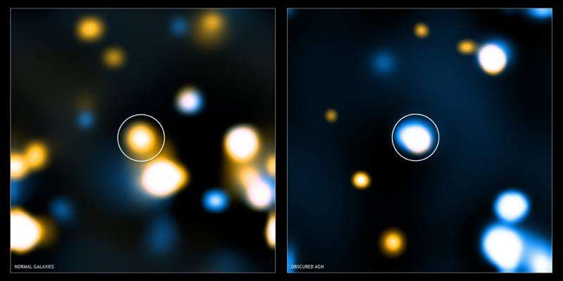 Obscured supermassive black holes identified in galaxies