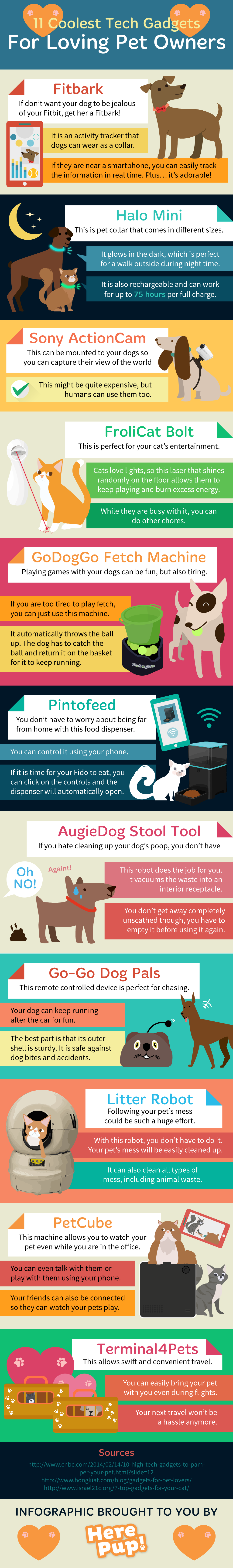 11 Tech Devices For Pet Lovers Of 2017