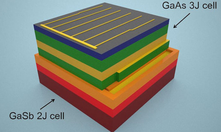 Solar cell captures nearly all energy in solar spectrums
