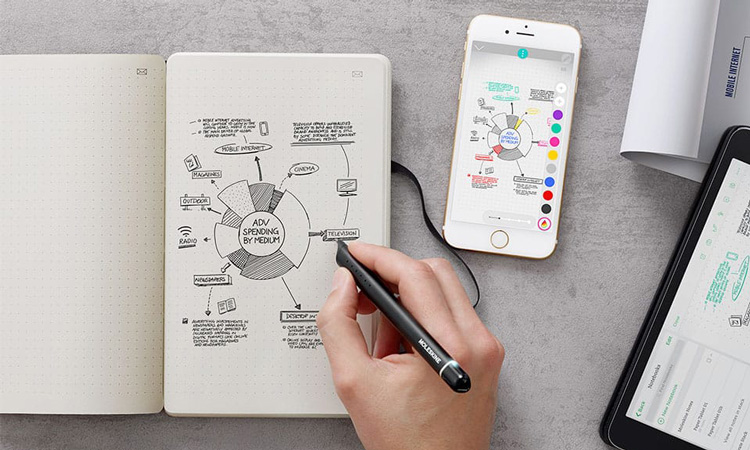 Make Your Life Even More Organised With The Smart Planner